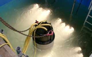 Насосы «Herz» — залог оперативной подачи и отведения воды