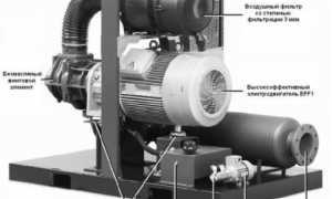 Особенности электрических воздуходувок