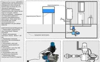 Насосные станции «Джилекс Джамбо»: модельный ряд и его особенности