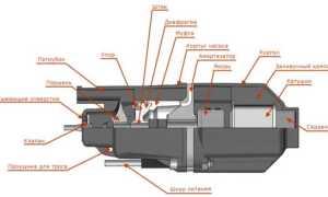 Вибрационные насосы – устройство, виды, обзор лучших моделей и ремонт своими руками