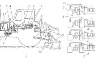 Гидравлика трактора: назначение и преимущество самостоятельного изготовления