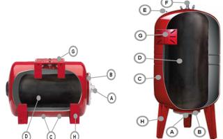 Баки расширительные (мембранные, гидроаккумуляторы), особенности, конструкция