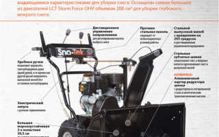 Снегоуборщик Ariens (Ариенс) – обзор топовых моделей